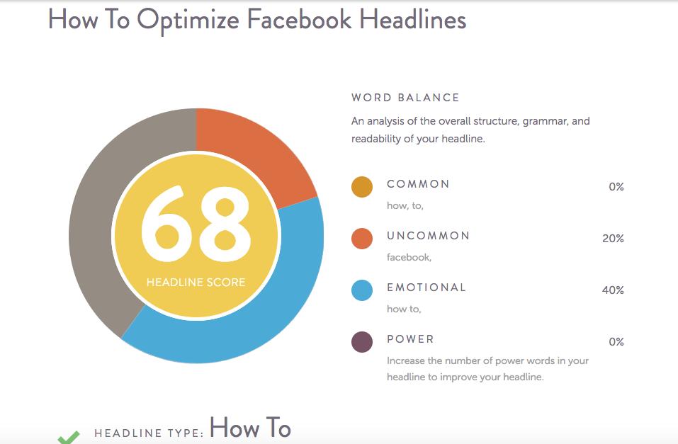 Facebook marketing - Headline Analyzer