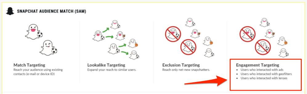 snap ad targeting types