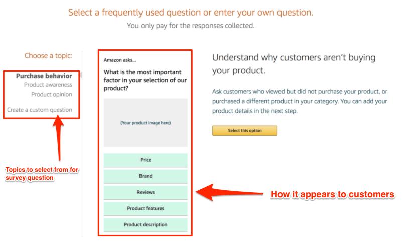 Amazon marketing - Amazon Insights tool