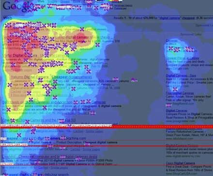 business growth ideas - heatmap