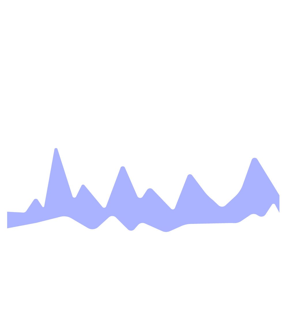 Second Graphical View